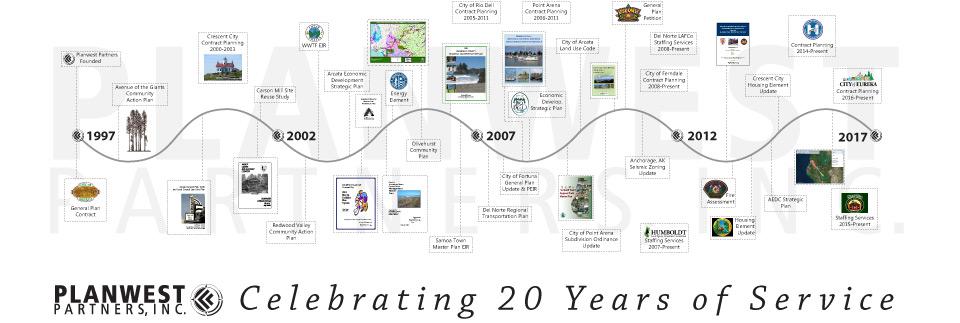 Planwest_Timeline_Banner_web_960
